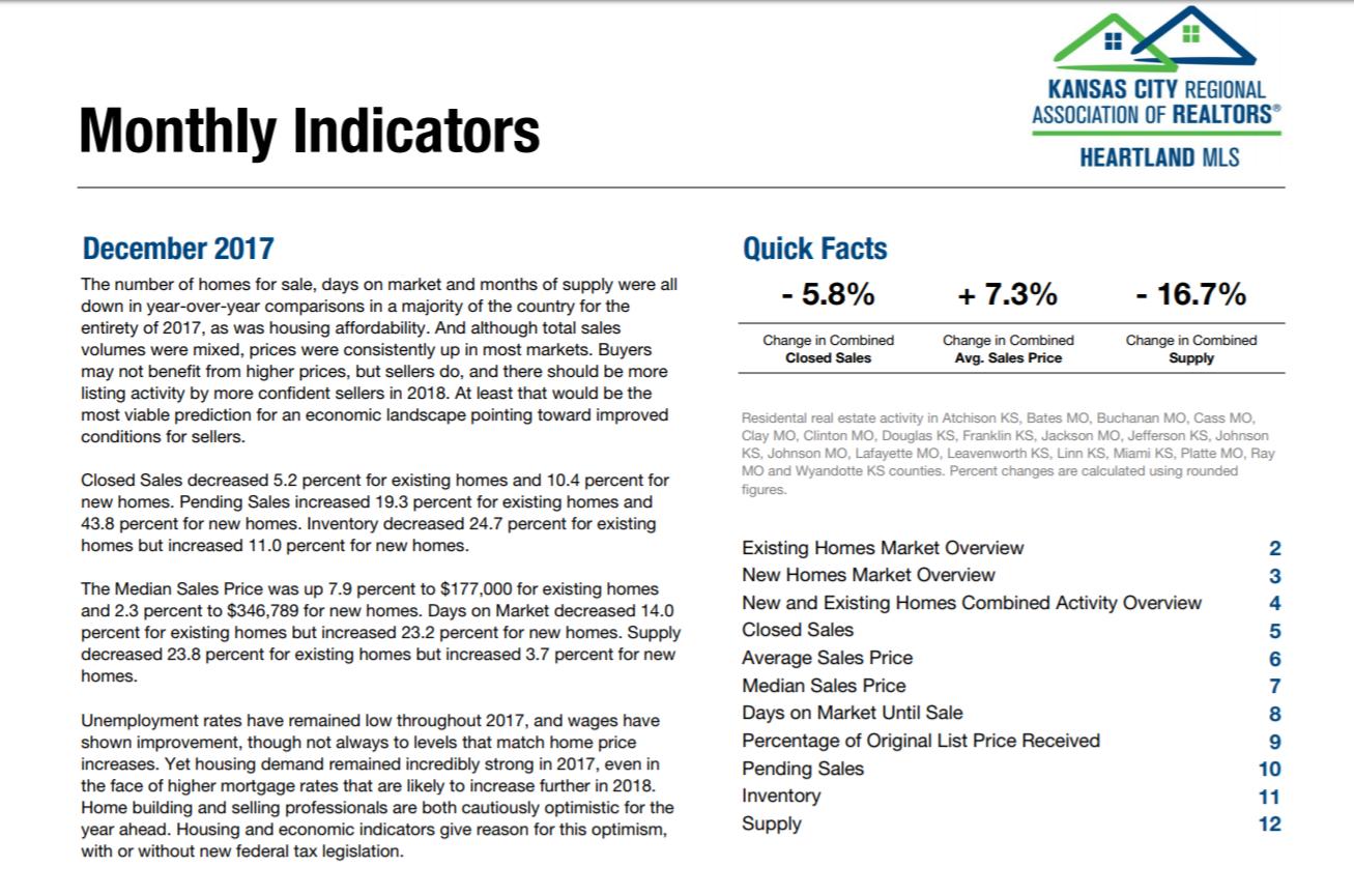 Buyer Market Report December