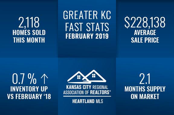 Kansas City Real Estate Market February