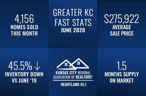 KCRAR June Market Stats